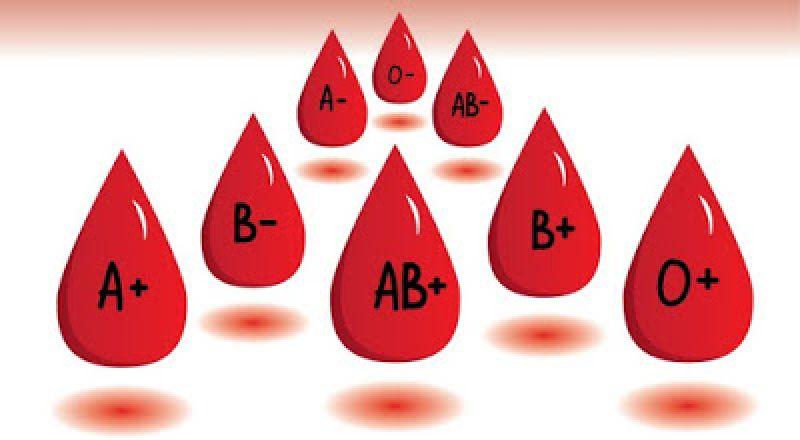 Όλες οι ομάδες αίματος